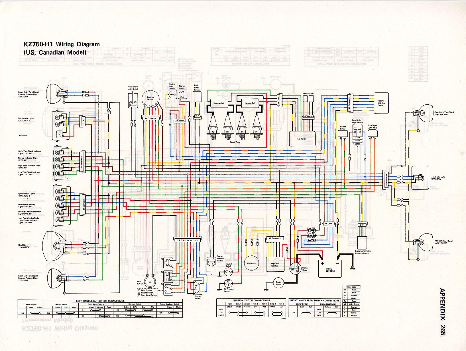 zx750 wiring diagram 49 mercury auto mobile wiring diagrams Hummer H2 Parts Diagram  Chevrolet Colorado Wiring-Diagram Hummer H2 Radio Wiring Diagram 1996 Yukon Fuel Pump Wire Diagram